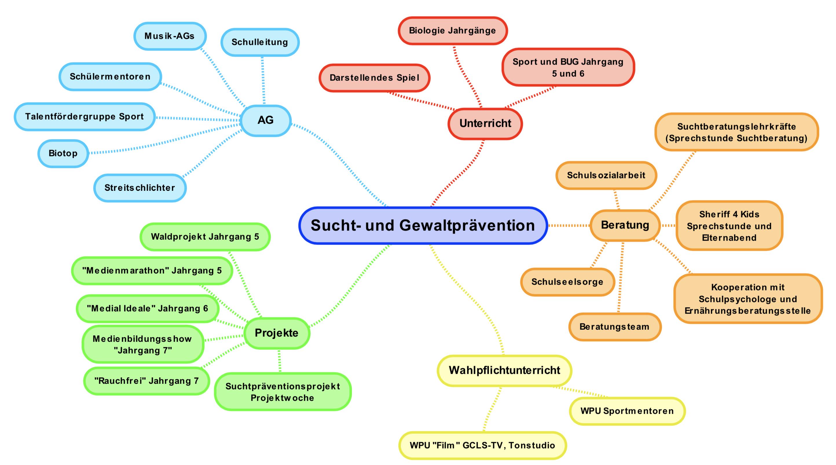 Sucht-und_Gewaltpra_vention